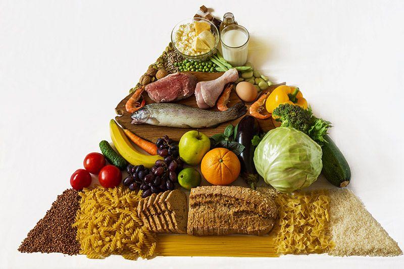 Pyramida zdravé výživy